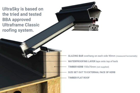 Ultrasky roof lantern kit